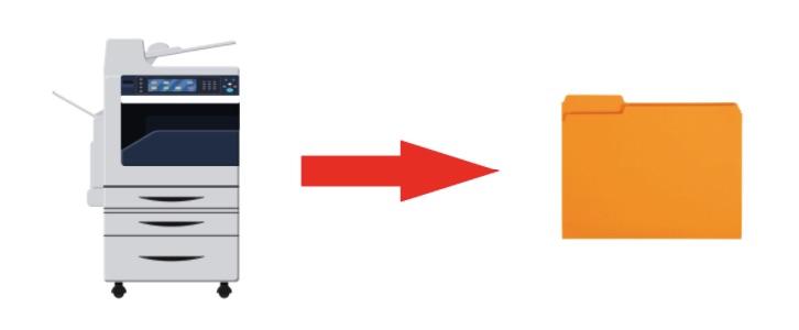 Scan to folder cho máy photocopy ricoh là gì